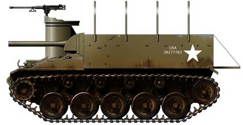 Howitzer Motor Carriage M37